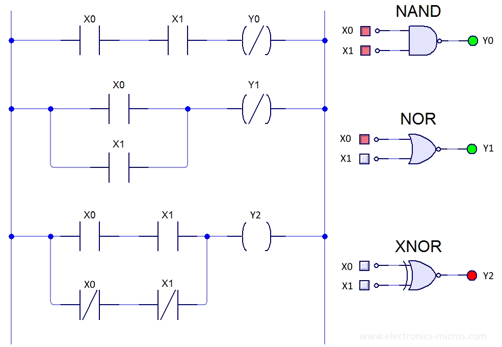 How to the and or xor logic operations on contacts inputs plclib boolean2 ccuart Images