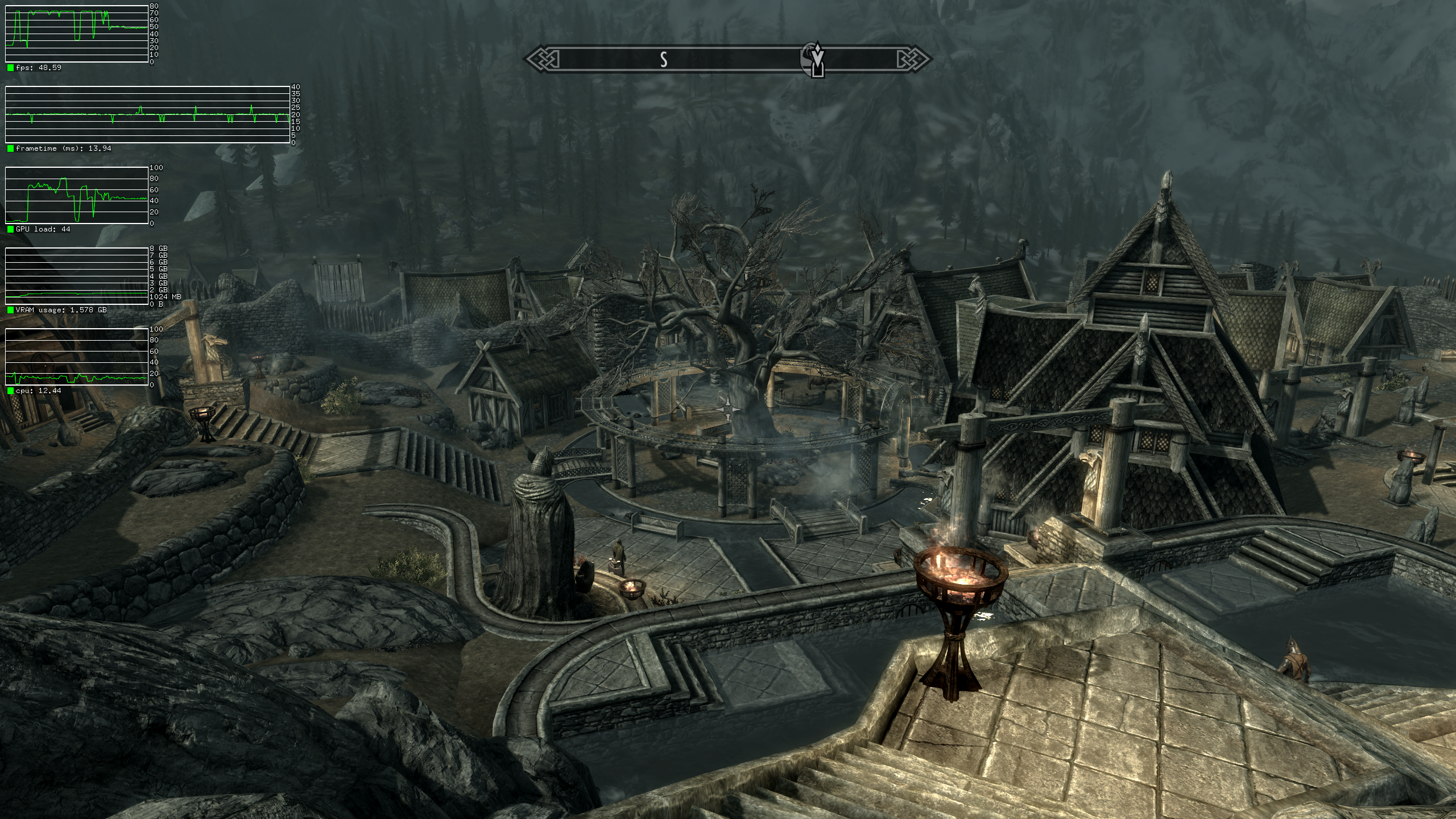 Skyrim: triple buffering doesn't seem to be working