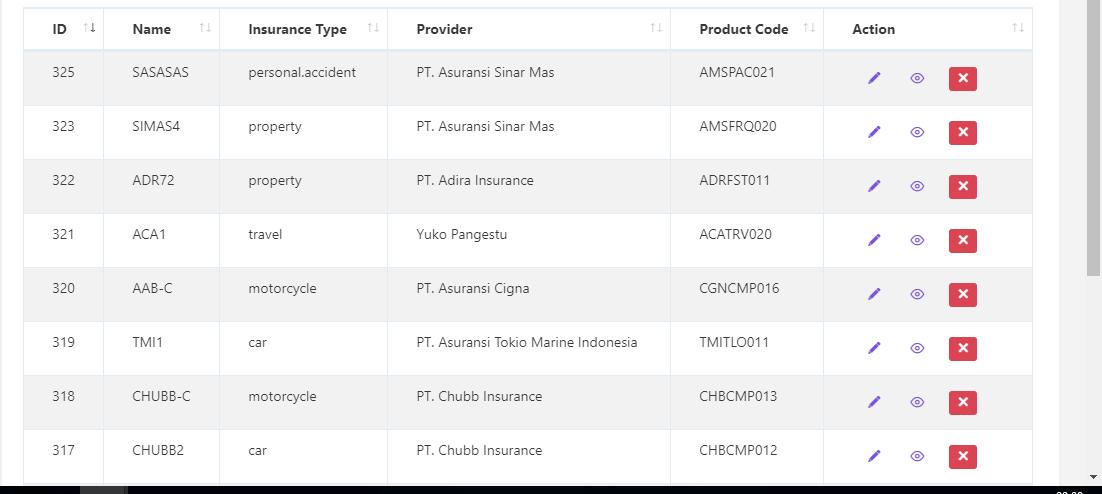 Datatable Sorting Via Frontend HTML & Javascript Problem