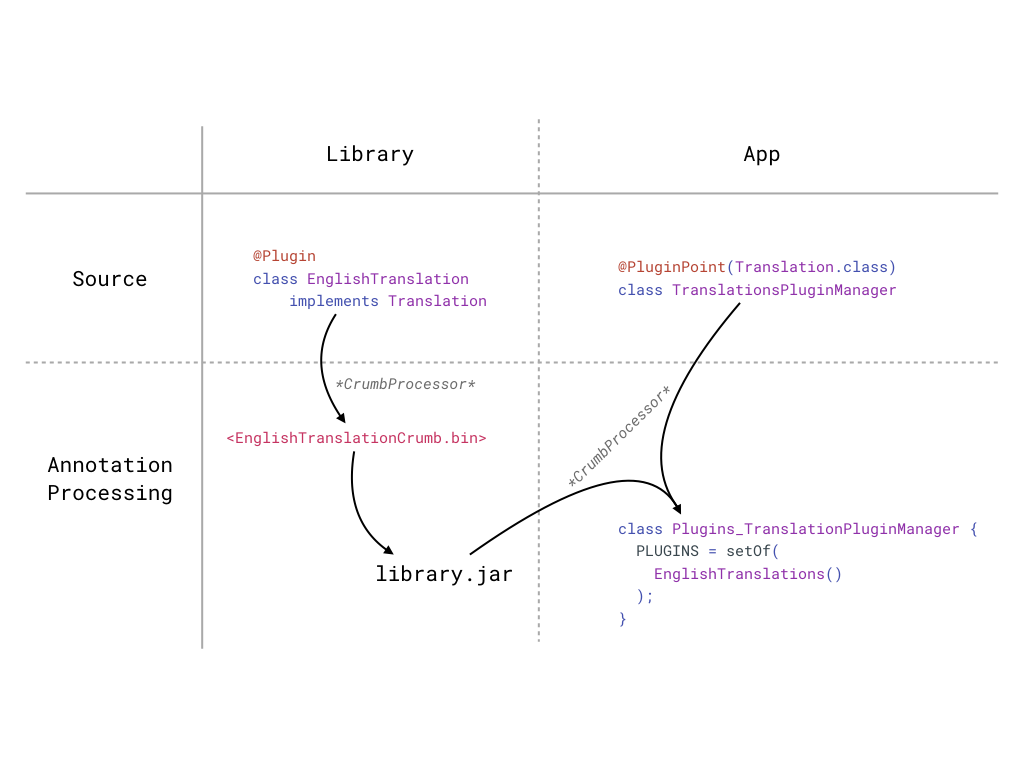 pluginsamplediagram