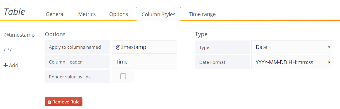 timestamp format for ElasticSearch in Table panel · Issue #9895