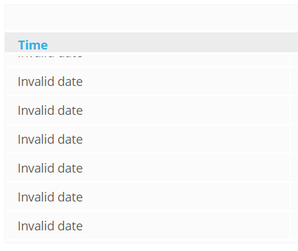 timestamp format for ElasticSearch in Table panel · Issue