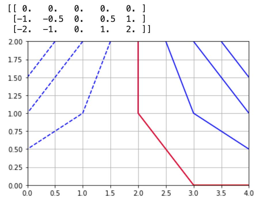 Screenshot 2021-03-12 at 12 04 56