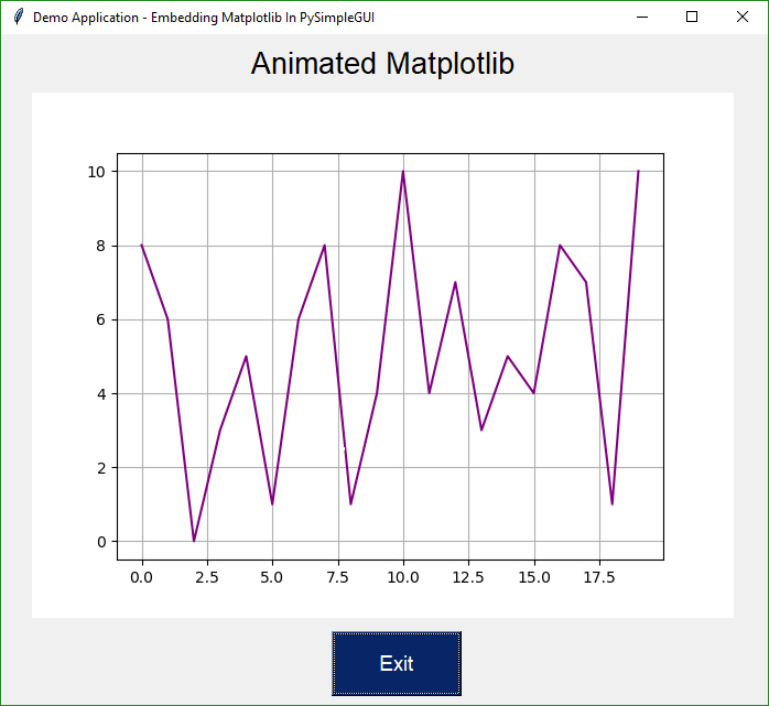 animated matplotlib