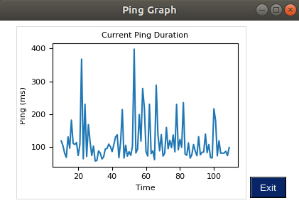 ping graph linux