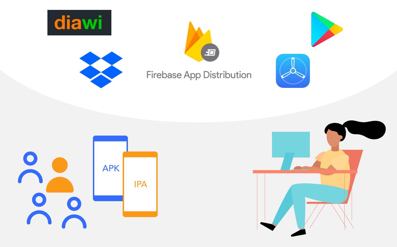 firebase app distribution