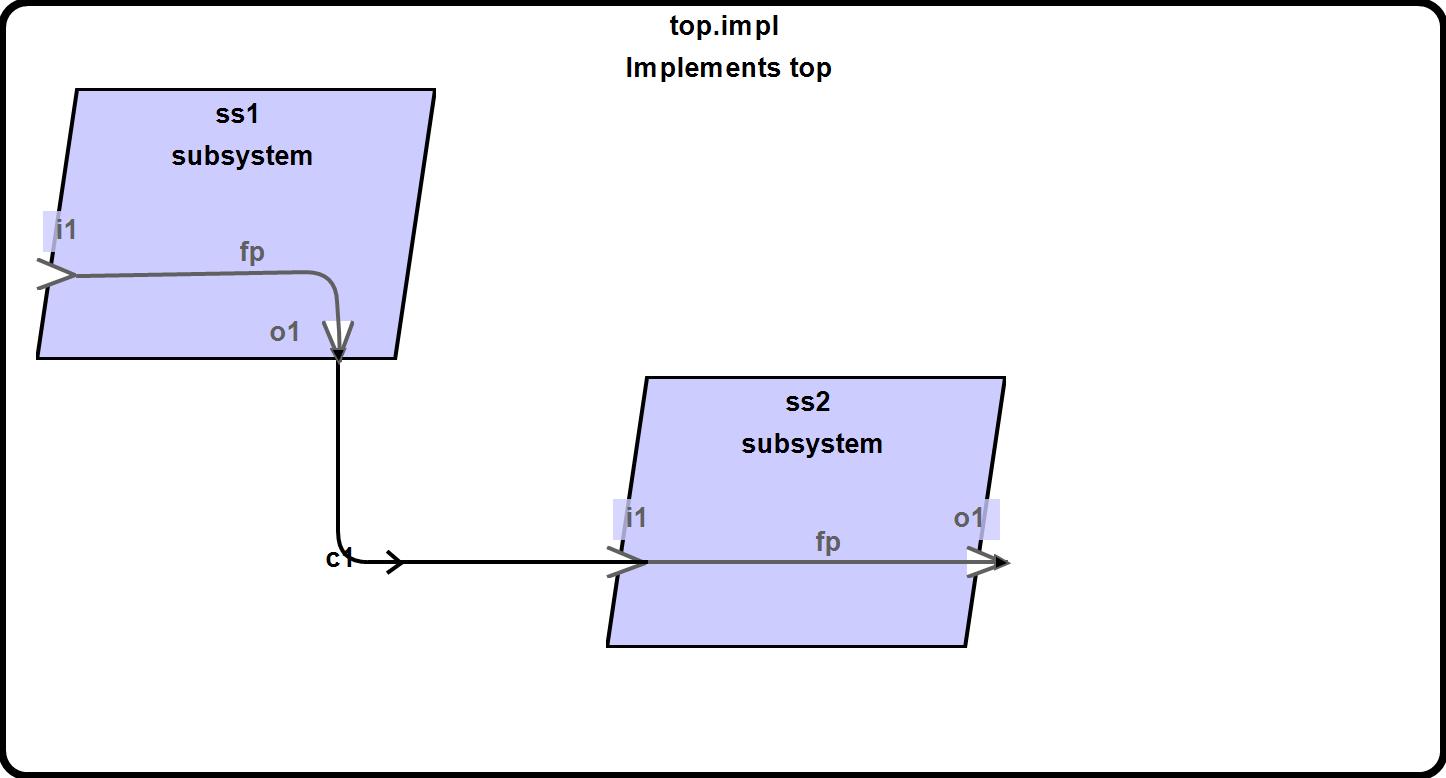 event_port_example