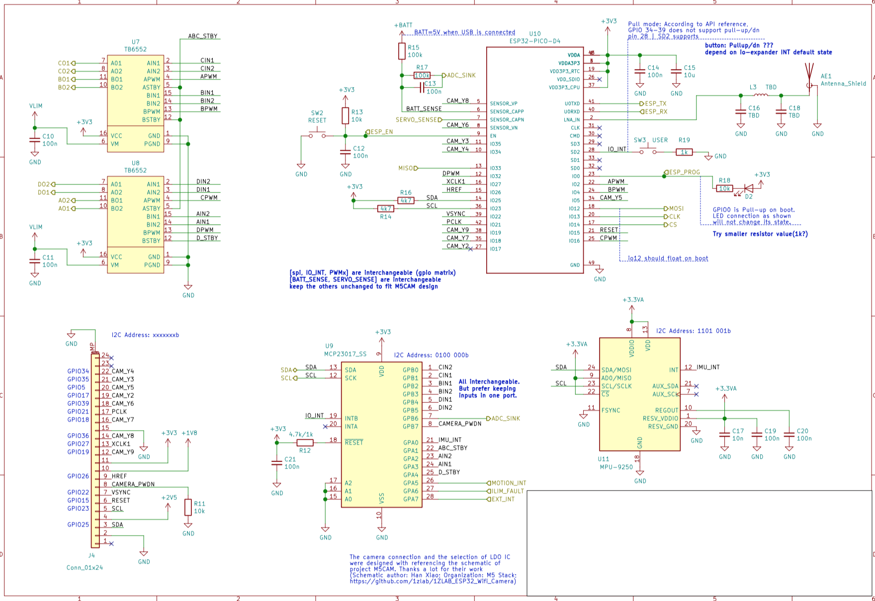 Problem: ESP32 panic'ed when running ov2640(camera) initialization