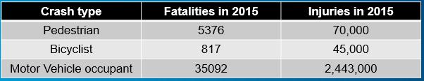 stats_2015
