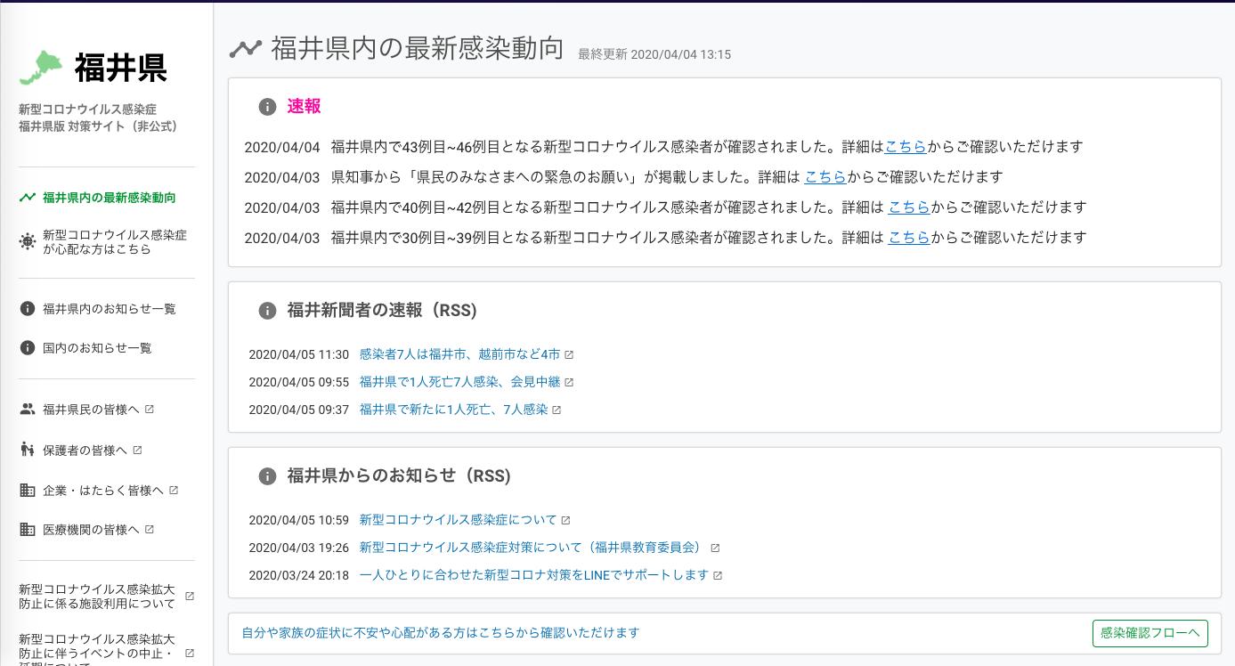 福井 新聞 コロナ ウイルス