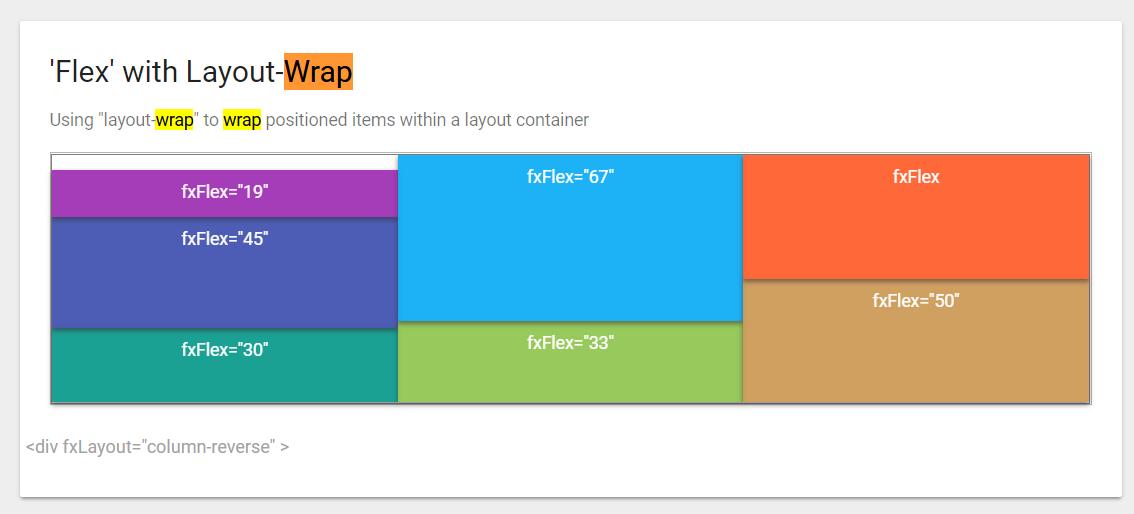 Layout-Wrap Documentation? · Issue #740 · angular/flex-layout · GitHub