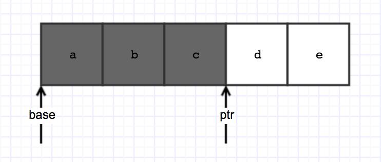C语言 4