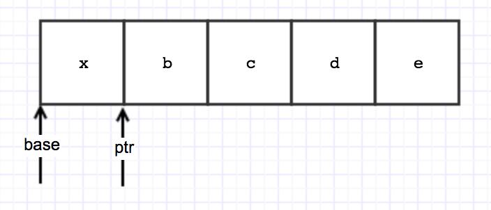 C语言 5