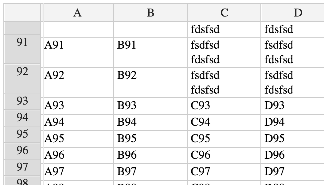 Zoomed out table doesn't look properly in specific situation