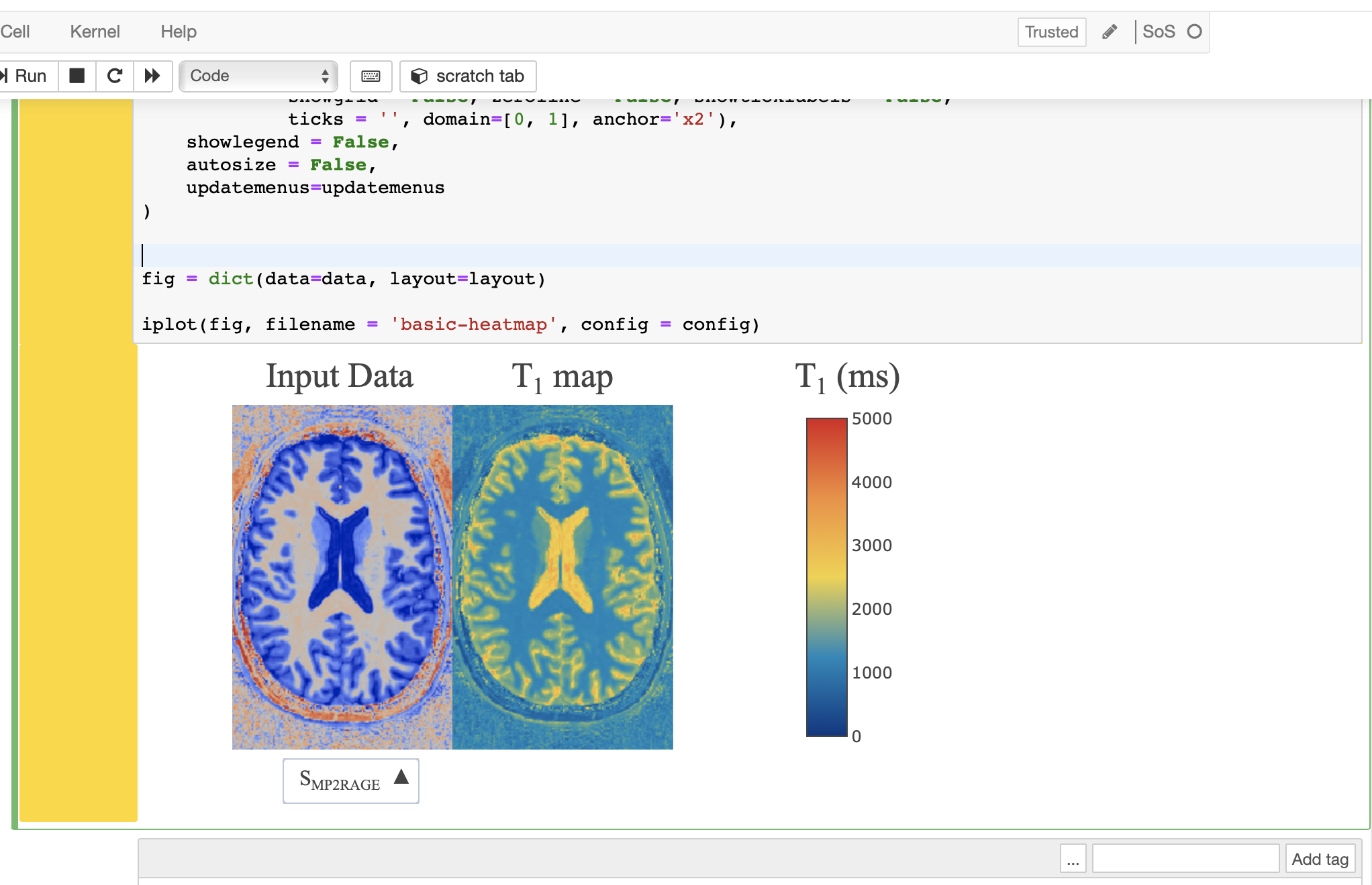 Inquiry: Plotly interactive plots in a Jupyter Books? · Issue #93