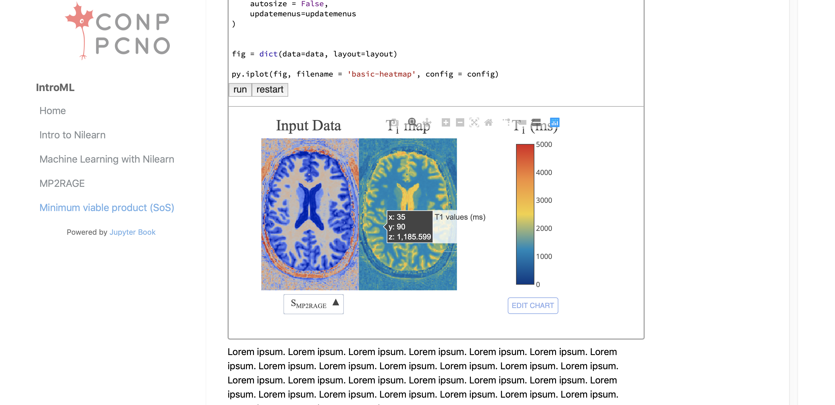 Inquiry: Plotly interactive plots in a Jupyter Books