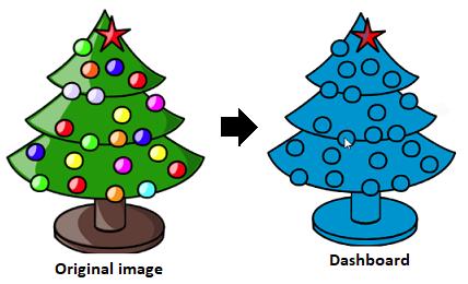 Dashboard color