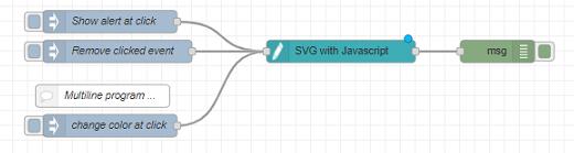javascript flow