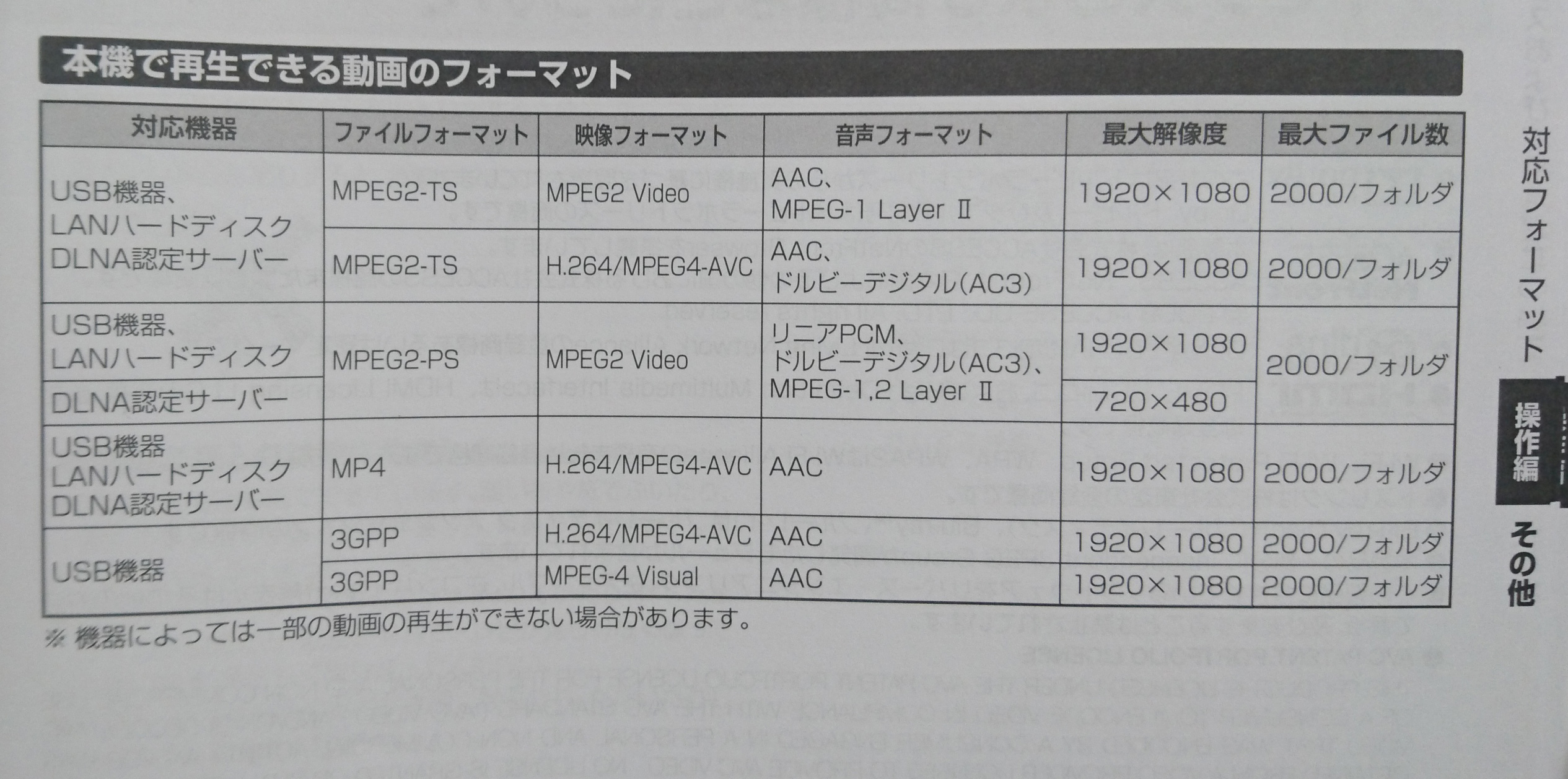 Do not streaming MPEG2-TS in TV · Issue #234 · gerbera