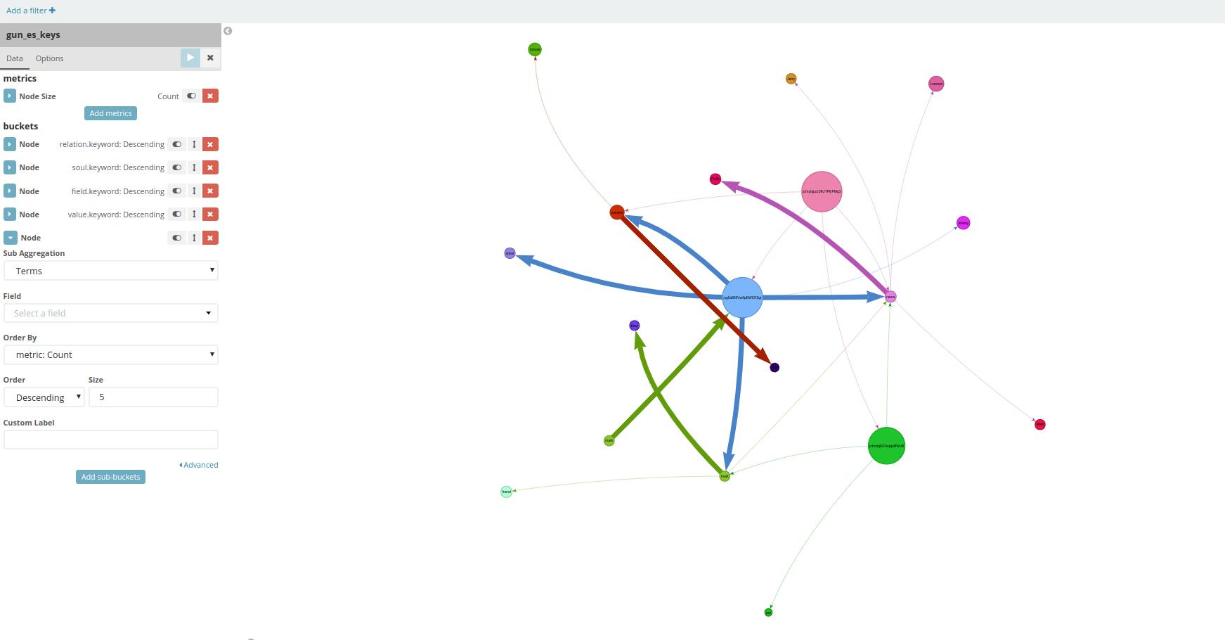 GitHub - lmangani/kibana_graph: Interactive Network Graph