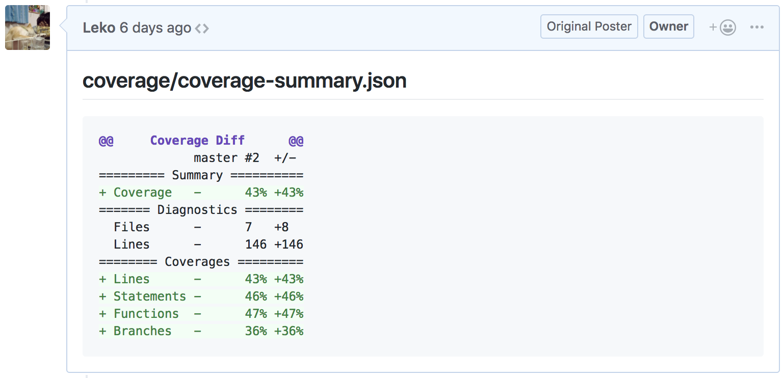 Report coverage diff on every pull request