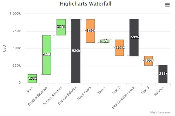 highcharts demo - jsfiddle