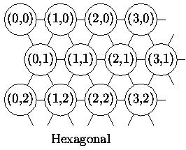 Euclidean Distances on Hexagonal Grid · Issue #130