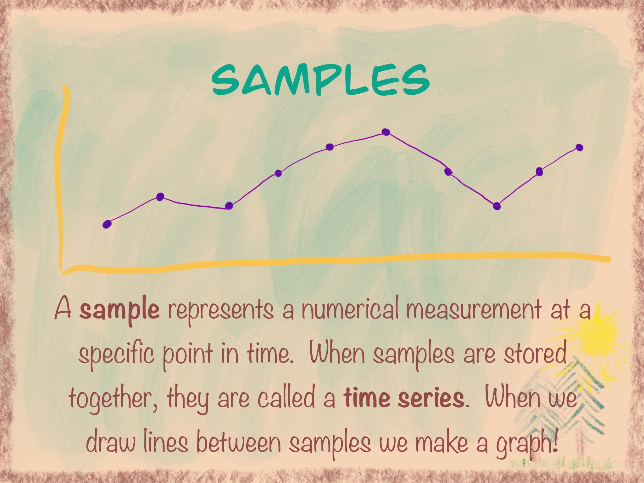 samples-explainer