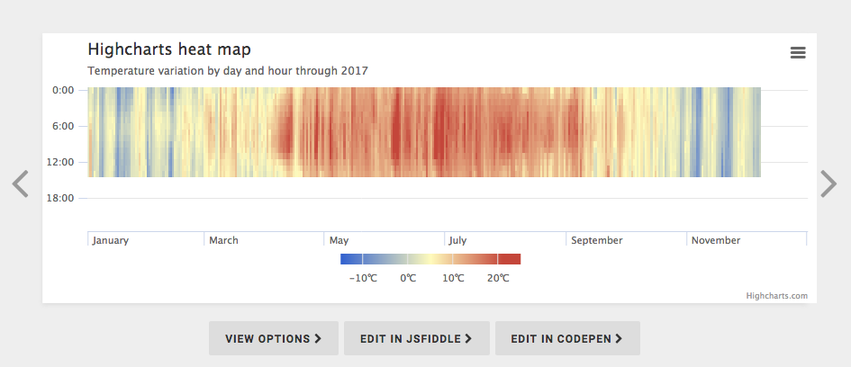Heatmaps are half plotted on browsers with webgl disabled · Issue