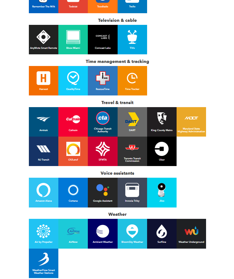 Integrate myDomoticz with IFTTT · Issue #5 · domoticz/mydomoticz