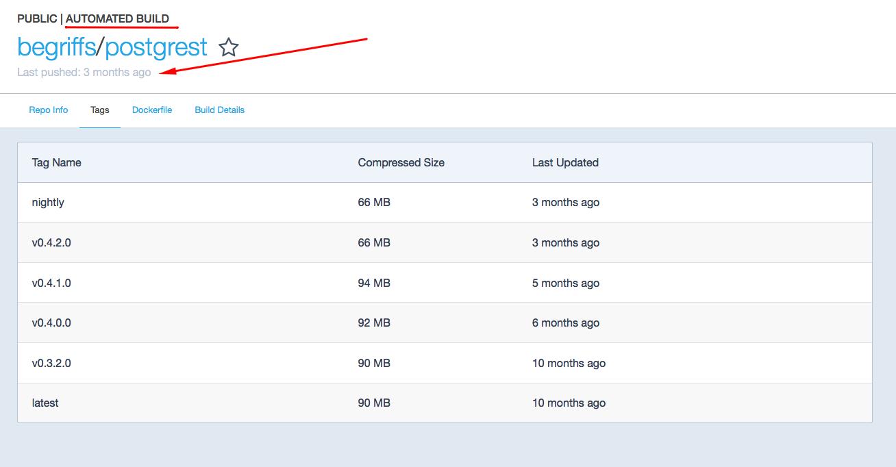 Automated builds at Docker Hub are broken · Issue 20 · PostgREST ...
