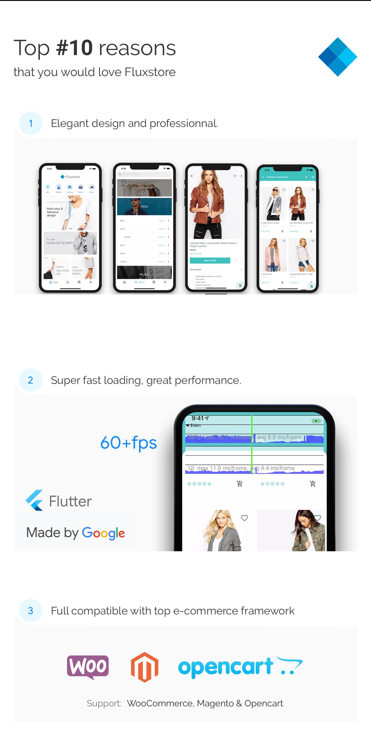 FluxStore - Flutter E-commerce Full App - 1