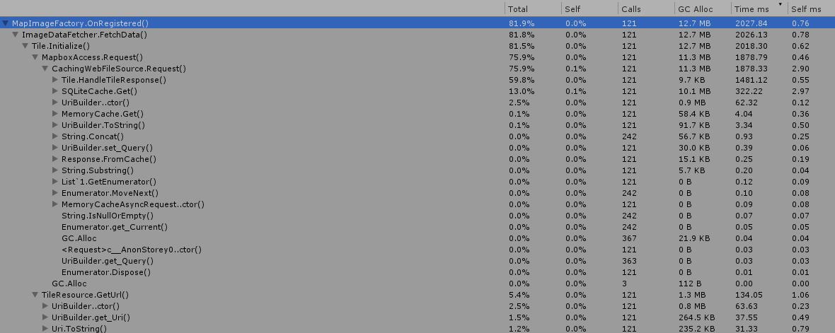Image factory performance analysis · Issue #1127 · mapbox