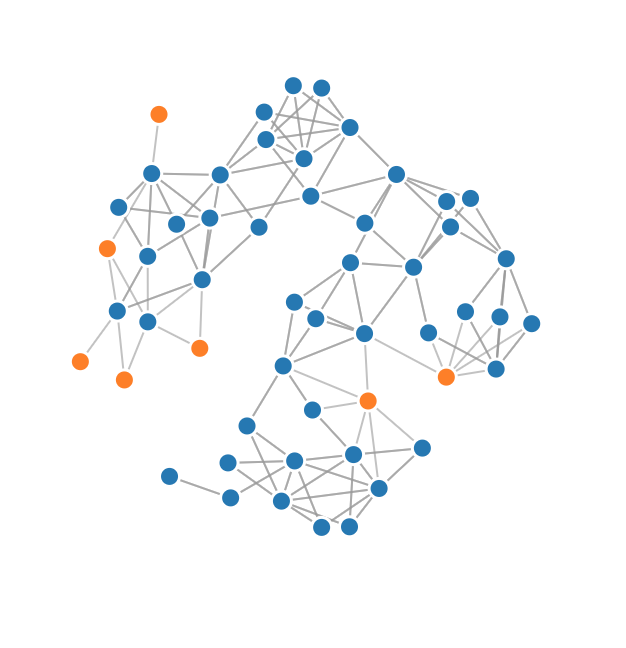 Network Visualization Tool · Issue #215 · libp2p/js-libp2p