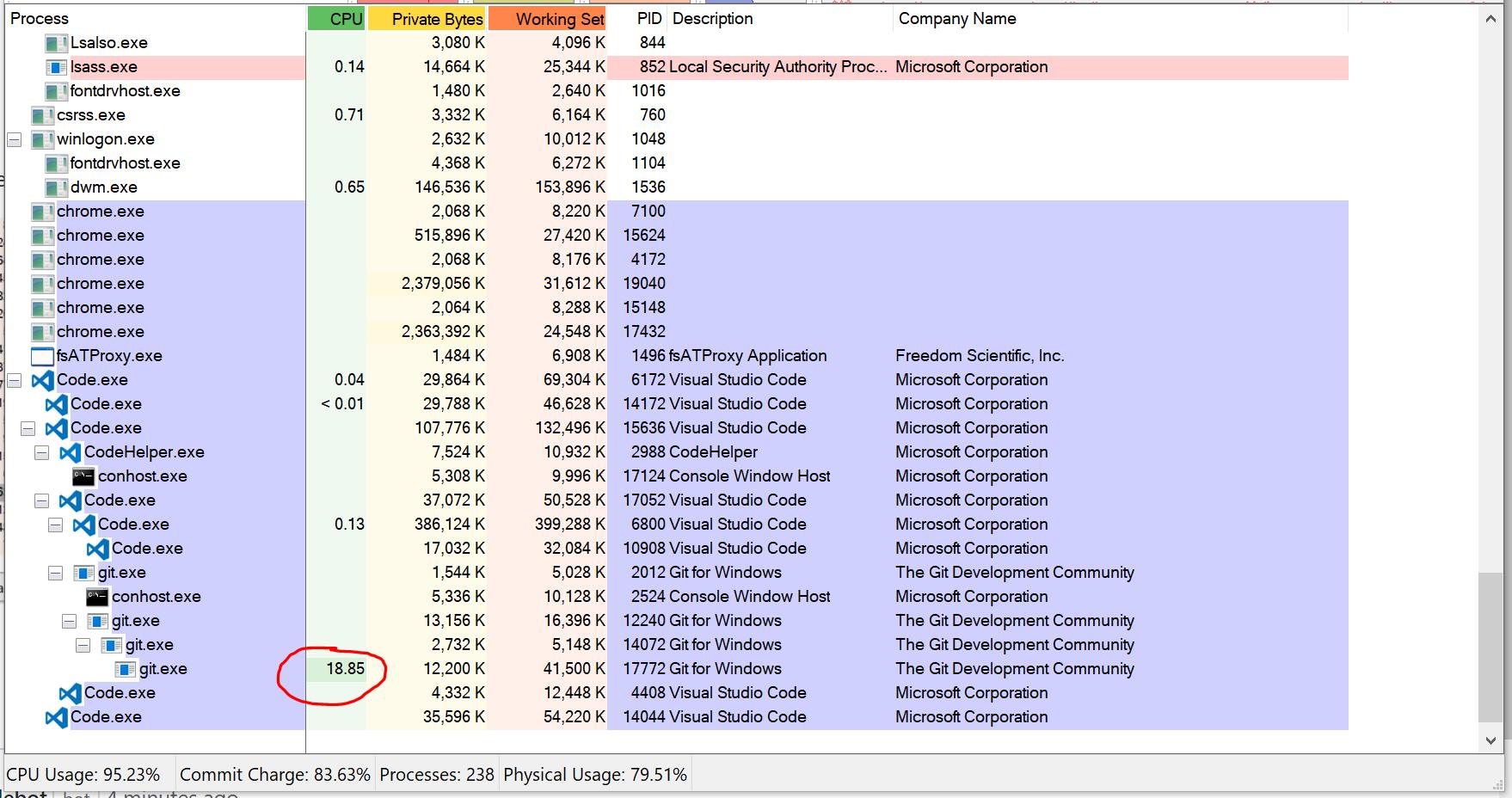 dwm.exe running in processes