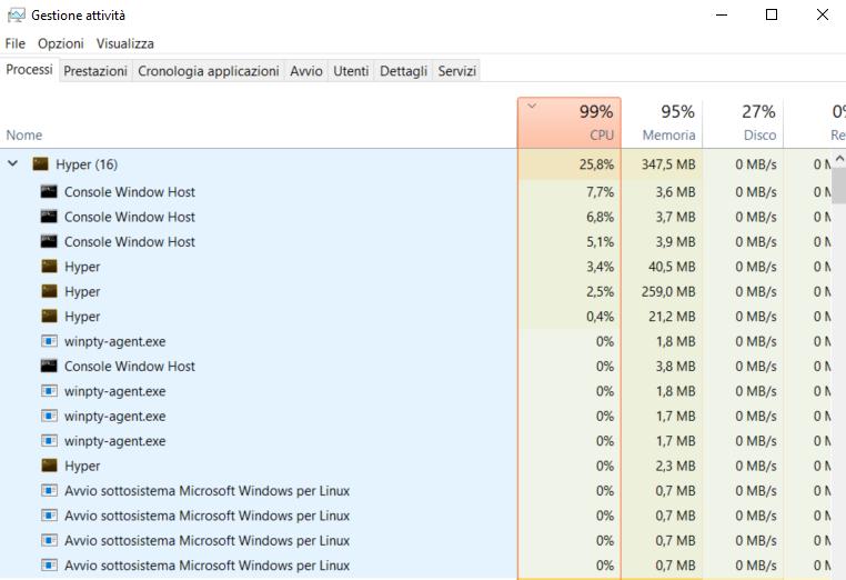 windows cpu usage command line