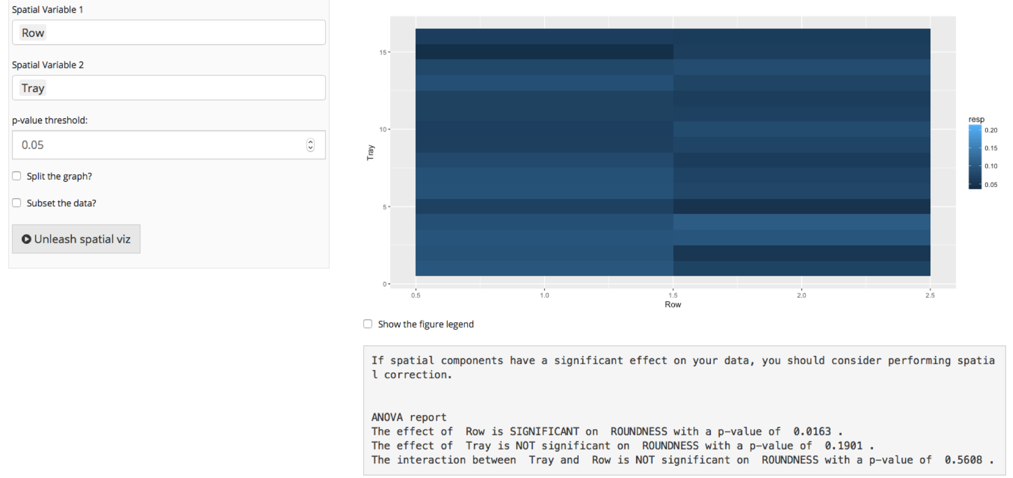spatial_datatest