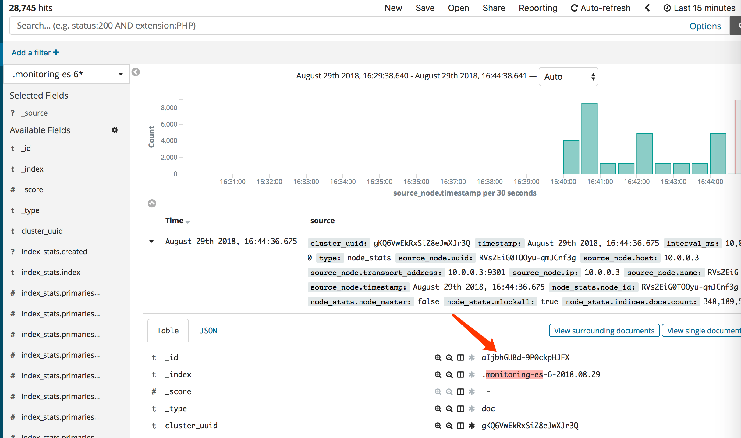 kibana show elasticsearch no monitoring data , but exists index in