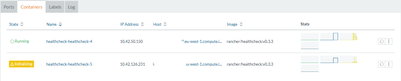 healthcheck container stuck in Initializing state (rancher dns