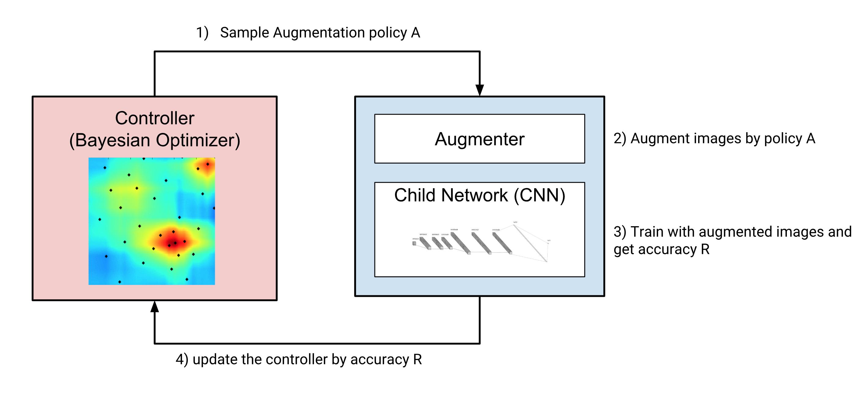 simplified_workflow
