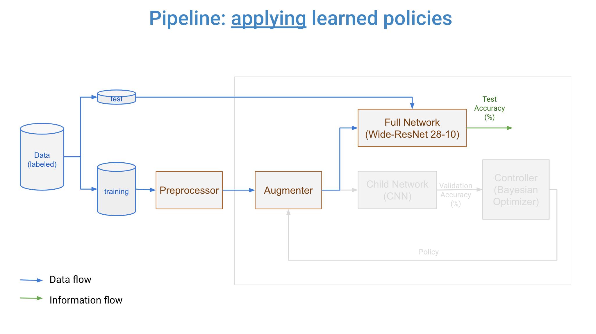 data-pipeline-1