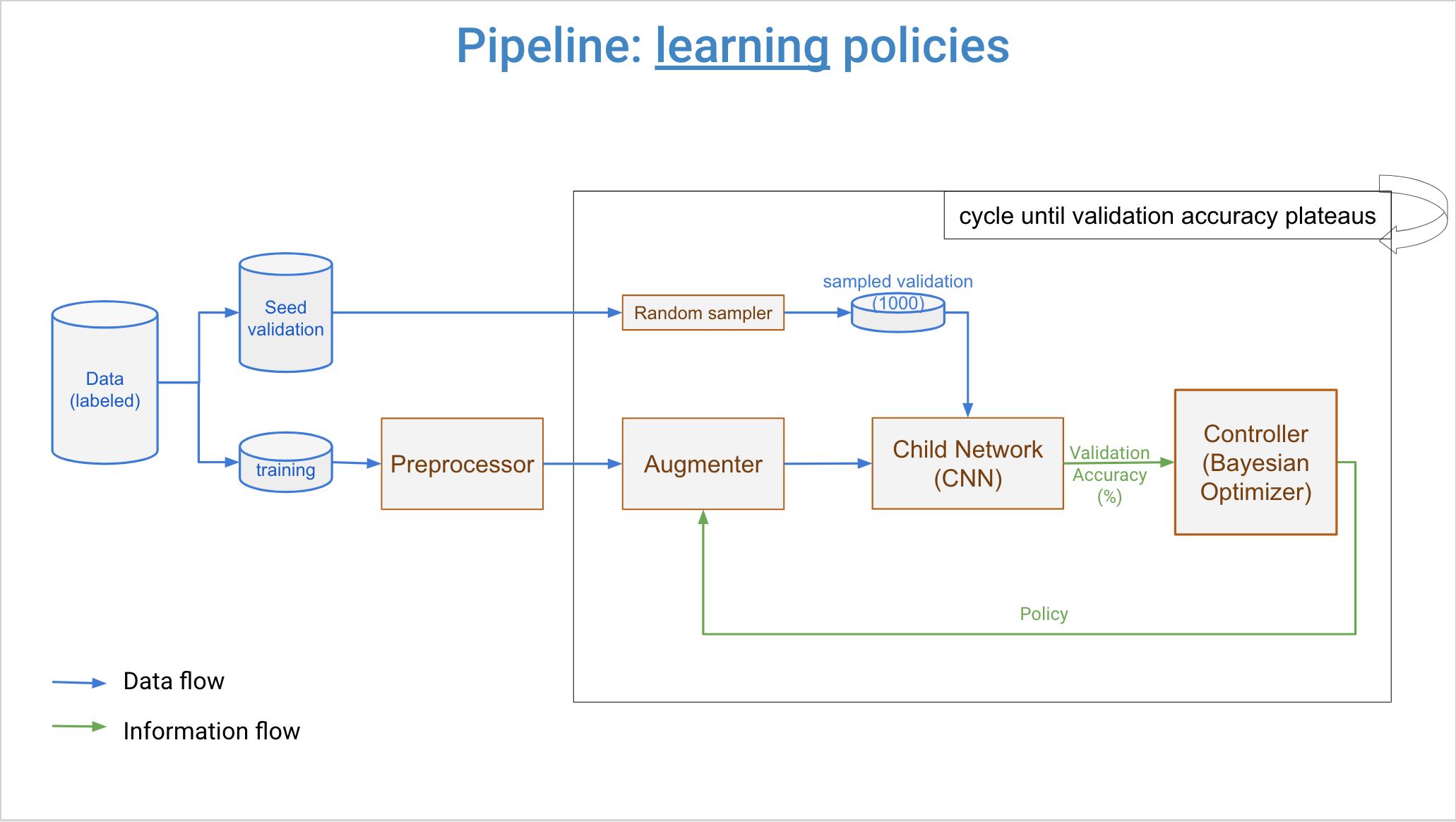 data-pipeline-2