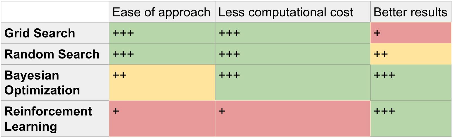 optimization-comparison