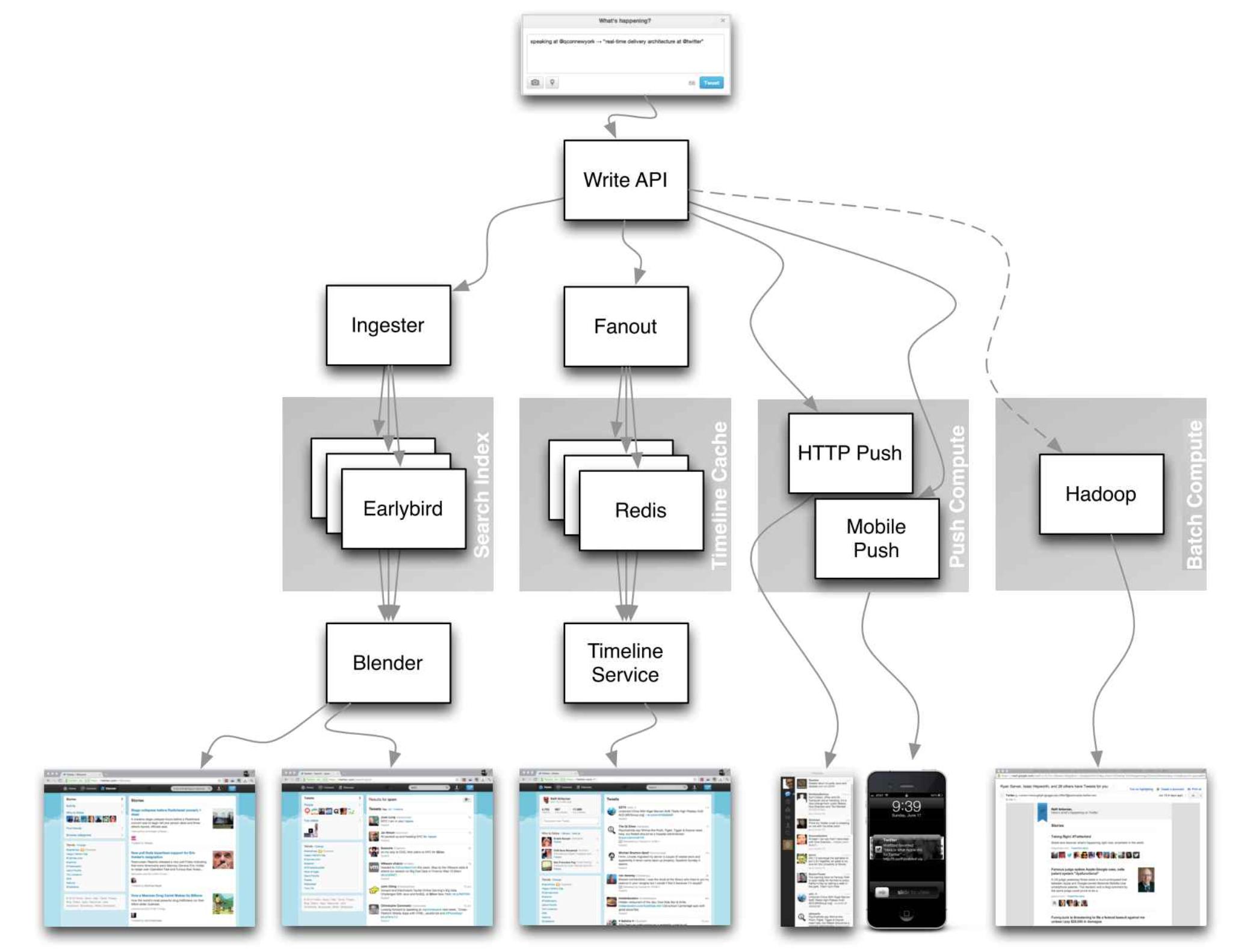 Github Barisozmen System Design Resources