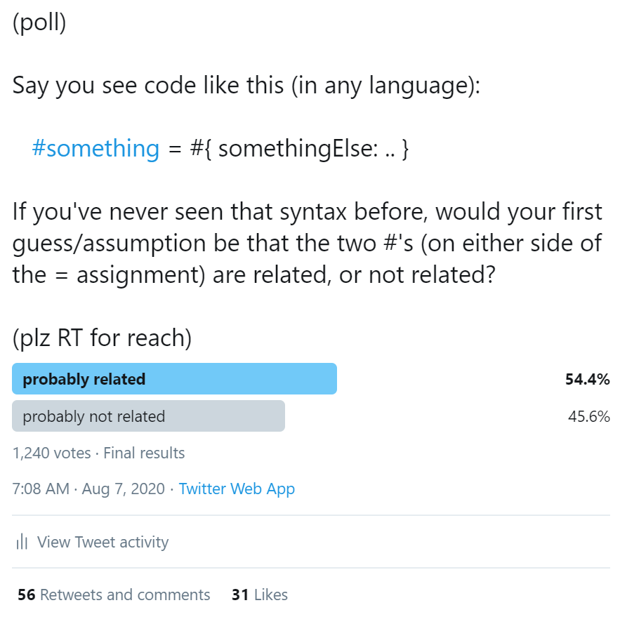 results for poll (1,240 votes): 54.4% chose