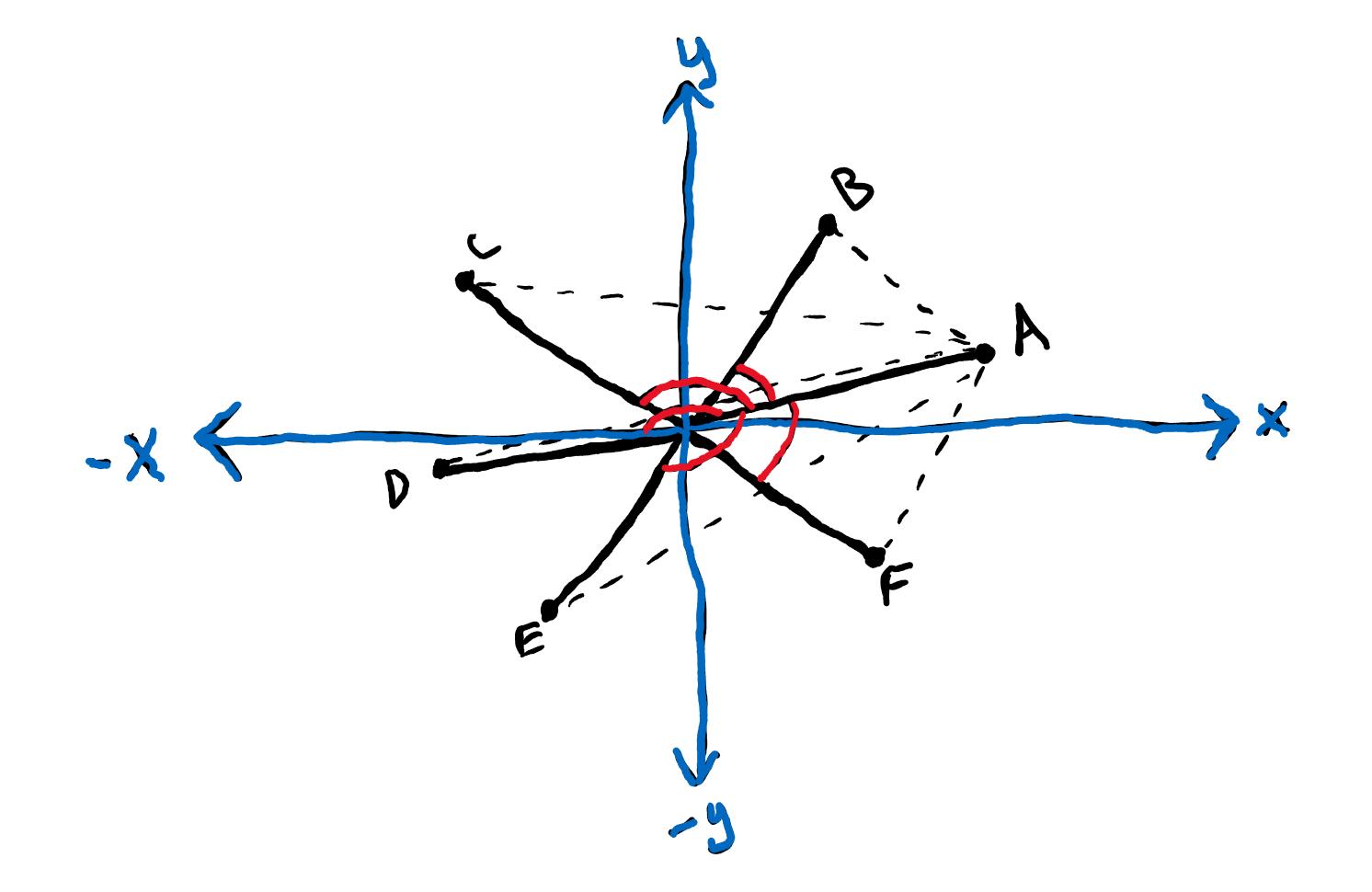 rotation-drawing