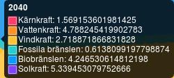 chart_js_significant_digits