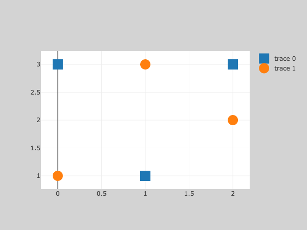 Improving integration of Plotly js templates (themes) · Issue #1161