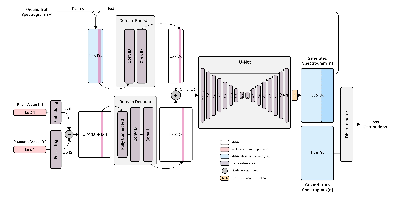 Model Architecture Ver 5 small artboard 2