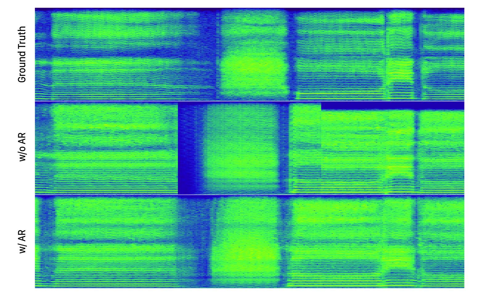 Spectrograms for upload 2
